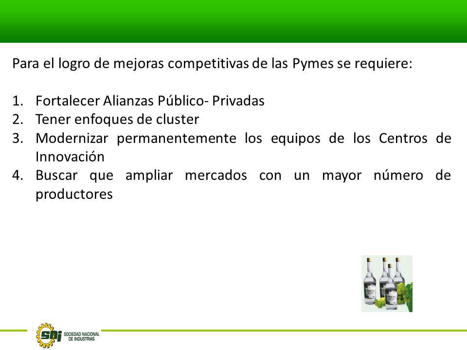 Para el logro de mejoras competitivas de las Pymes se requiere: 1.Fortalecer Alianzas Público- Privadas 2.Tener enfoques de cluster 3.Modernizar permanentemente los equipos de los Centros de Innovación 4.Buscar que ampliar mercados con un mayor número de productores