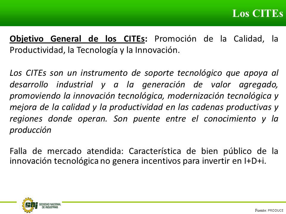 Los CITEs Fuente : PRODUCE Objetivo General de los CITEs: Promoción de la Calidad, la Productividad, la Tecnología y la Innovación. Los CITEs son un i