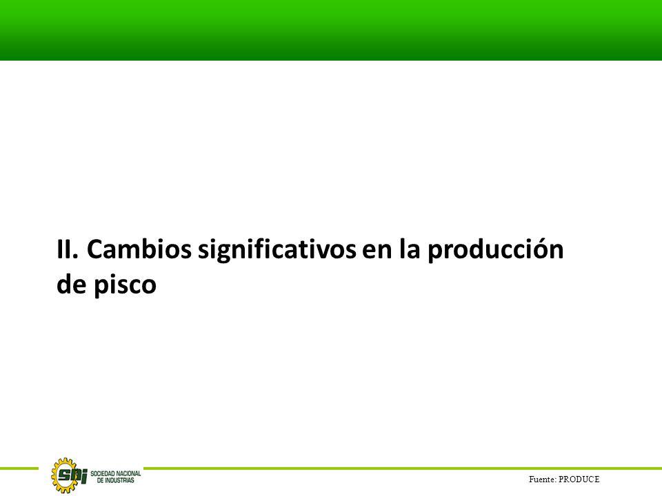 Fuente: PRODUCE II. Cambios significativos en la producción de pisco