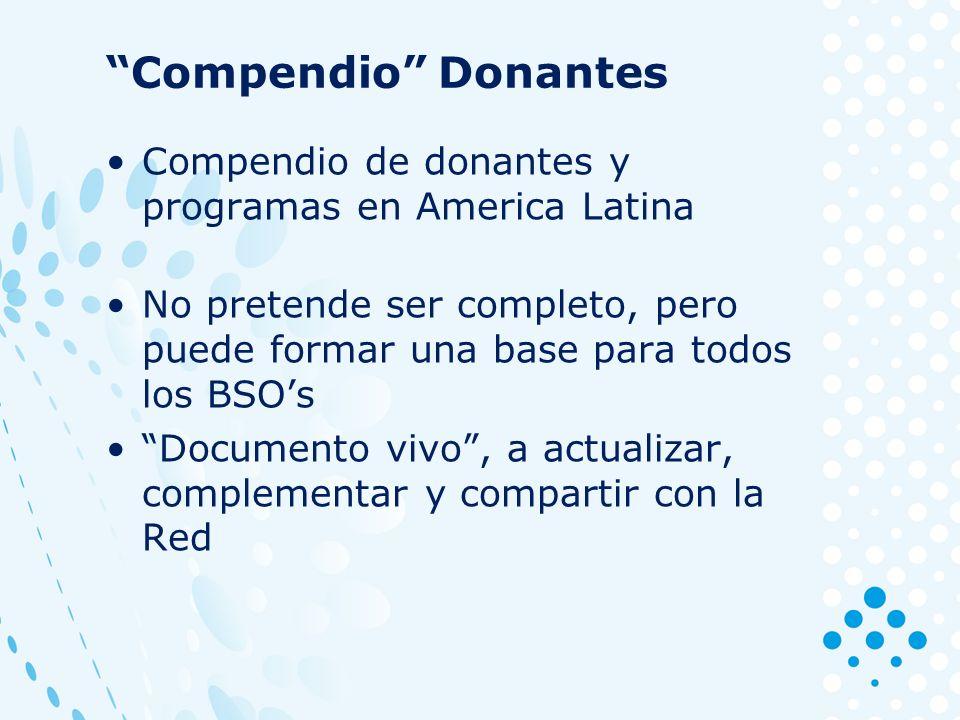 Compendio Donantes Compendio de donantes y programas en America Latina No pretende ser completo, pero puede formar una base para todos los BSOs Documento vivo, a actualizar, complementar y compartir con la Red