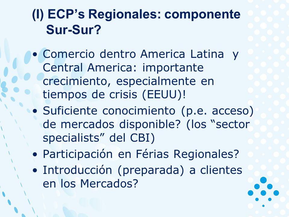 (I) ECPs Regionales: componente Sur-Sur.