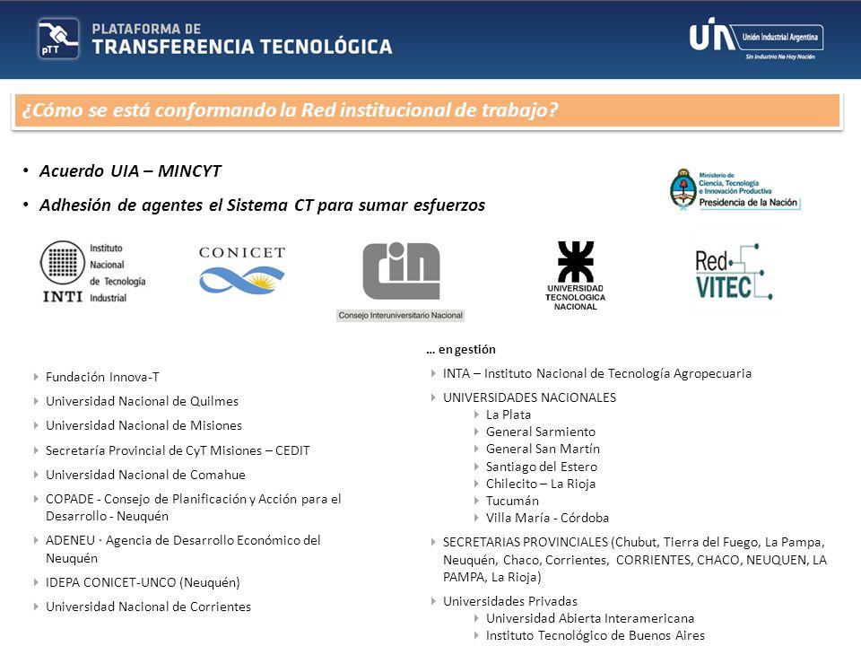 Acuerdo UIA – MINCYT Fundación Innova-T Universidad Nacional de Quilmes Universidad Nacional de Misiones Secretaría Provincial de CyT Misiones – CEDIT