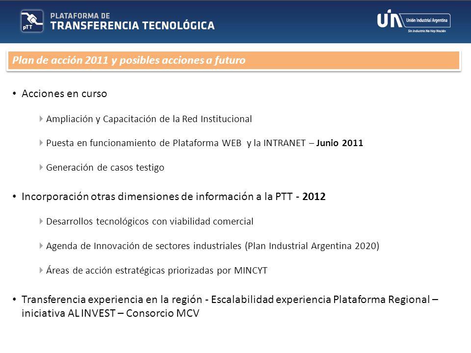 Plan de acción 2011 y posibles acciones a futuro Acciones en curso Ampliación y Capacitación de la Red Institucional Puesta en funcionamiento de Plata