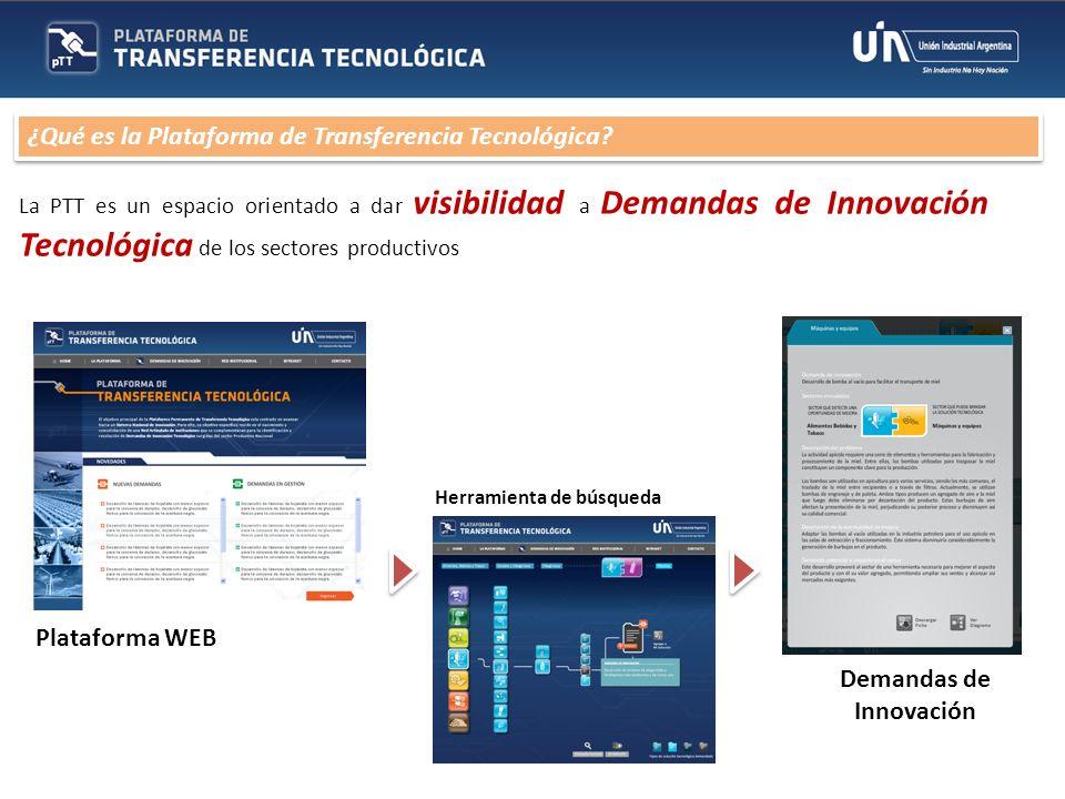 La PTT es un espacio orientado a dar visibilidad a Demandas de Innovación Tecnológica de los sectores productivos Plataforma WEB Demandas de Innovación Herramienta de búsqueda ¿Qué es la Plataforma de Transferencia Tecnológica