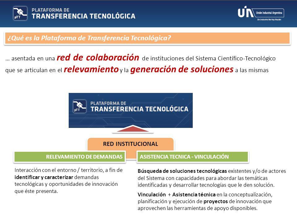 RED INSTITUCIONAL … asentada en una red de colaboración de instituciones del Sistema Científico-Tecnológico que se articulan en el relevamiento y la g