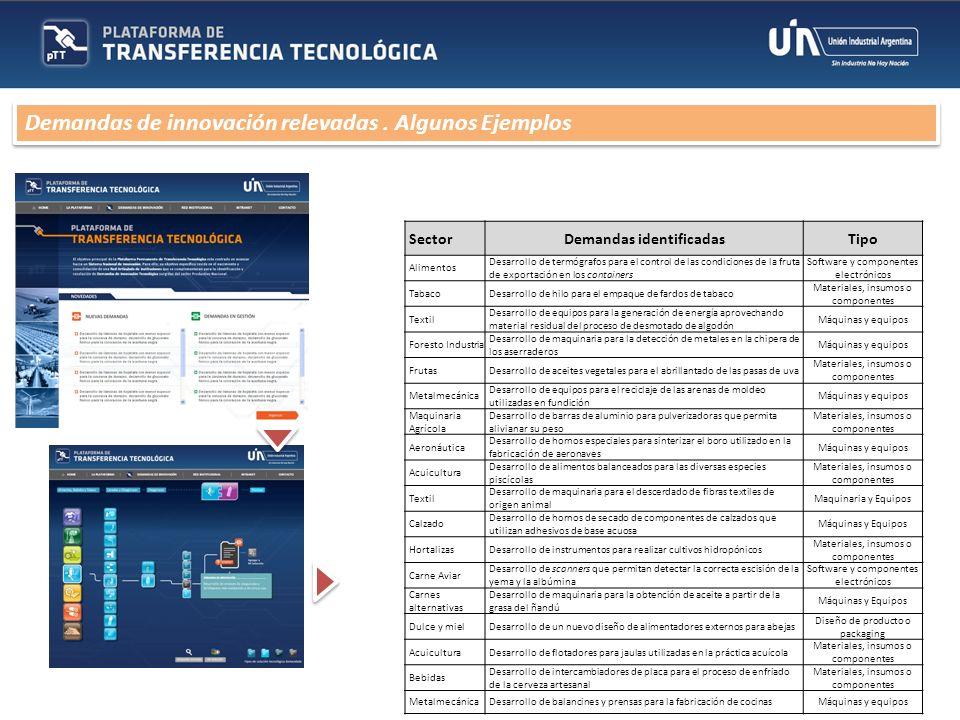 SectorDemandas identificadasTipo Alimentos Desarrollo de termógrafos para el control de las condiciones de la fruta de exportación en los containers S
