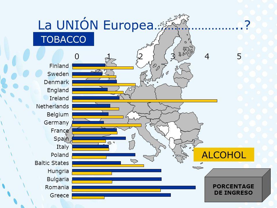 WOOPIES DINKIES YUPPIES 5% 20% 7% 15% 6% 10% PORCENTAGE POPULACIÓN PORCENTAGE DEL CONSUMO Segmentos del mercado UE