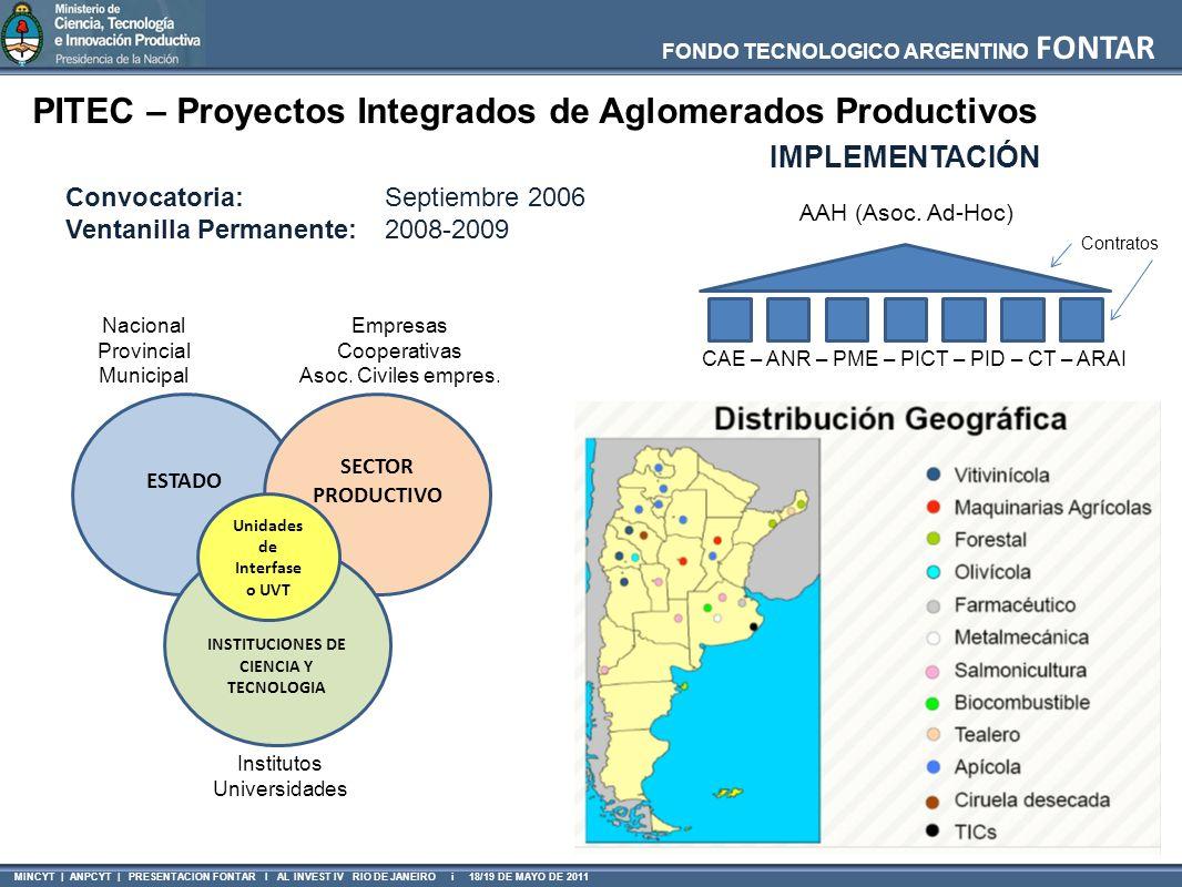 FONDO TECNOLOGICO ARGENTINO FONTAR MINCYT | ANPCYT | PRESENTACION FONTAR I AL INVEST IV RIO DE JANEIRO i 18/19 DE MAYO DE 2011 PITEC – Proyectos Integ