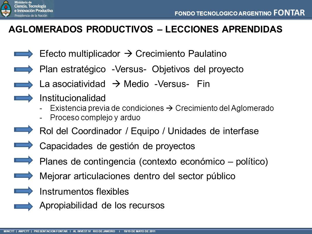 FONDO TECNOLOGICO ARGENTINO FONTAR MINCYT | ANPCYT | PRESENTACION FONTAR I AL INVEST IV RIO DE JANEIRO i 18/19 DE MAYO DE 2011 Institucionalidad -Exis