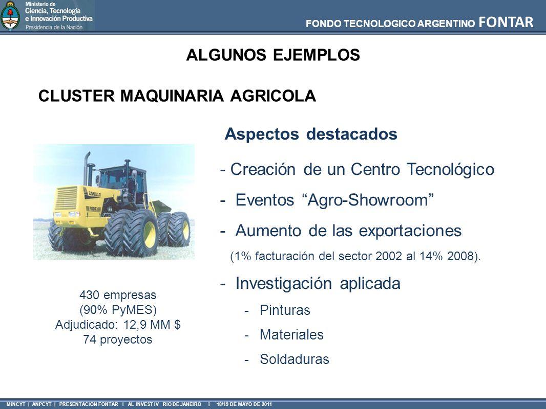 FONDO TECNOLOGICO ARGENTINO FONTAR MINCYT | ANPCYT | PRESENTACION FONTAR I AL INVEST IV RIO DE JANEIRO i 18/19 DE MAYO DE 2011 ALGUNOS EJEMPLOS CLUSTE