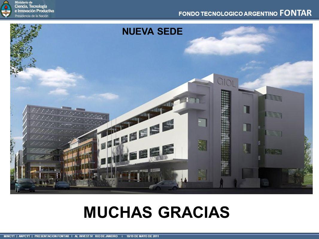 FONDO TECNOLOGICO ARGENTINO FONTAR MINCYT | ANPCYT | PRESENTACION FONTAR I AL INVEST IV RIO DE JANEIRO i 18/19 DE MAYO DE 2011 NUEVA SEDE MUCHAS GRACI