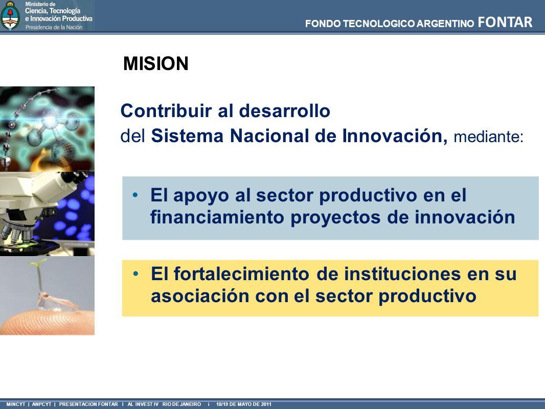FONDO TECNOLOGICO ARGENTINO FONTAR MINCYT | ANPCYT | PRESENTACION FONTAR I AL INVEST IV RIO DE JANEIRO i 18/19 DE MAYO DE 2011 El apoyo al sector prod