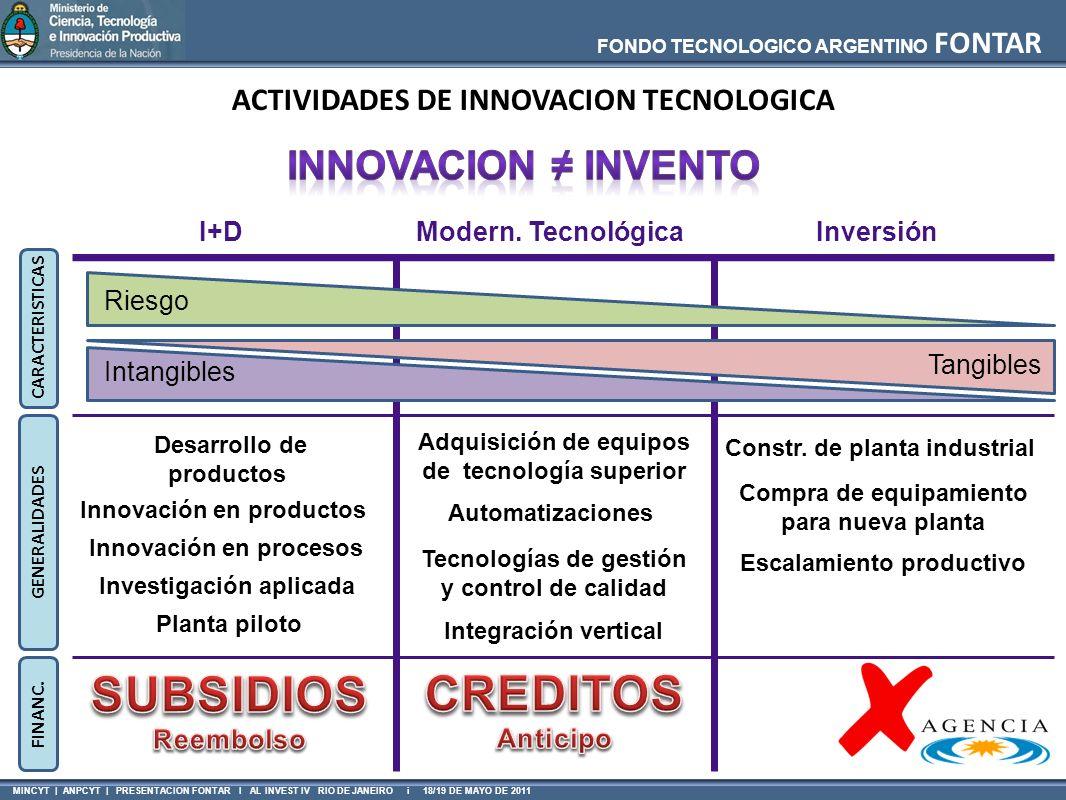 FONDO TECNOLOGICO ARGENTINO FONTAR MINCYT | ANPCYT | PRESENTACION FONTAR I AL INVEST IV RIO DE JANEIRO i 18/19 DE MAYO DE 2011 VENTAJAS DE LA ASOCIATIDAD EN PROYECTOS DE CLUSTERS Plan estratégico planeamiento / Visión mediano/largo plazo Acceso al crédito Acceso a instituciones del sector CyT Desarrollos conjuntos Confianza Planeamiento regional Cambio de foco en la competencia - Sinergias Sector científico reorienta investigación básica aplicada Creación de centros tecnológicos que potencian la actividad