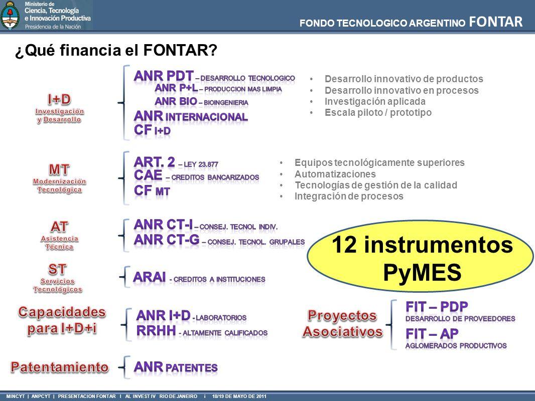 FONDO TECNOLOGICO ARGENTINO FONTAR MINCYT | ANPCYT | PRESENTACION FONTAR I AL INVEST IV RIO DE JANEIRO i 18/19 DE MAYO DE 2011 Años FASE TEMPRANA INVERSION DE RIESGO AHORROS / FFF ANGELES FIRMAS DE INVERSION DE RIESGO FIRMAS DE PRIVATE EQUITY FASE ESCALAMIENTO FASE VENTA FINANCIAMIENTO PUBLICO ANRs / ANR Patentes / CT CF MT / CT / ART 2 Capital Semilla 1ra Ronda 2da Ronda CF I+D / CAE FIT-PDP / FIT-AP DISTRIBUCION DE LOS INSTRUMENTOS SUBSIDIOS CREDITOS