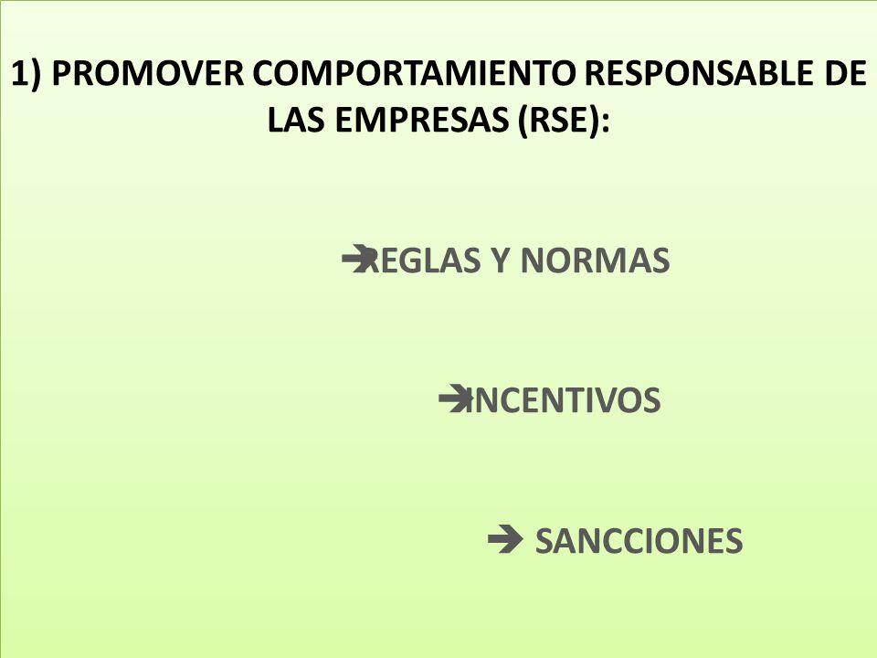 1) PROMOVER COMPORTAMIENTO RESPONSABLE DE LAS EMPRESAS (RSE): REGLAS Y NORMAS INCENTIVOS SANCCIONES