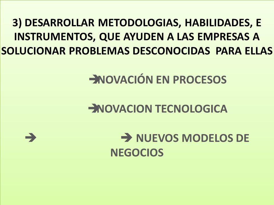3) DESARROLLAR METODOLOGIAS, HABILIDADES, E INSTRUMENTOS, QUE AYUDEN A LAS EMPRESAS A SOLUCIONAR PROBLEMAS DESCONOCIDAS PARA ELLAS INOVACIÓN EN PROCESOS INOVACION TECNOLOGICA NUEVOS MODELOS DE NEGOCIOS