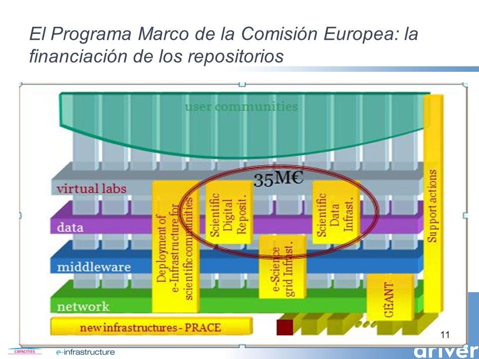 El Programa Marco de la Comisión Europea: la financiación de los repositorios 11