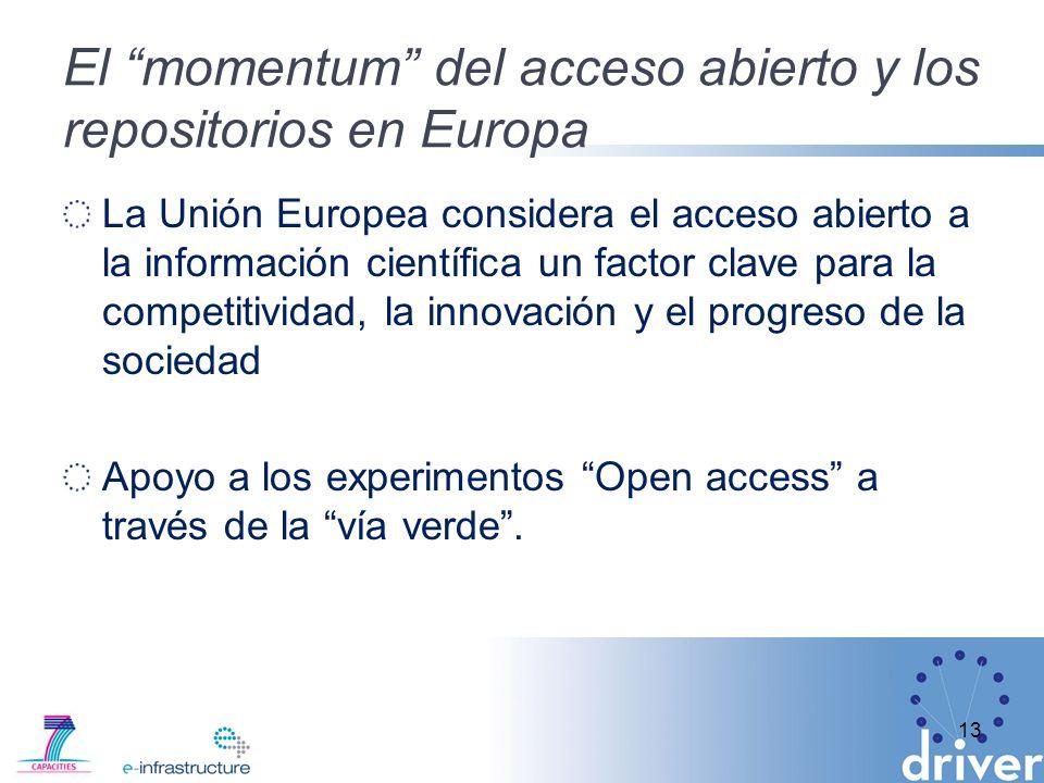 El momentum del acceso abierto y los repositorios en Europa La Unión Europea considera el acceso abierto a la información científica un factor clave para la competitividad, la innovación y el progreso de la sociedad Apoyo a los experimentos Open access a través de la vía verde.