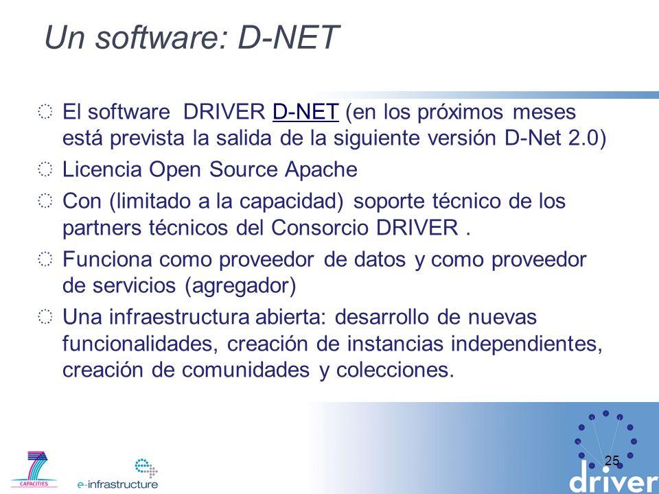 Un software: D-NET El software DRIVER D-NET (en los próximos meses está prevista la salida de la siguiente versión D-Net 2.0)D-NET Licencia Open Source Apache Con (limitado a la capacidad) soporte técnico de los partners técnicos del Consorcio DRIVER.