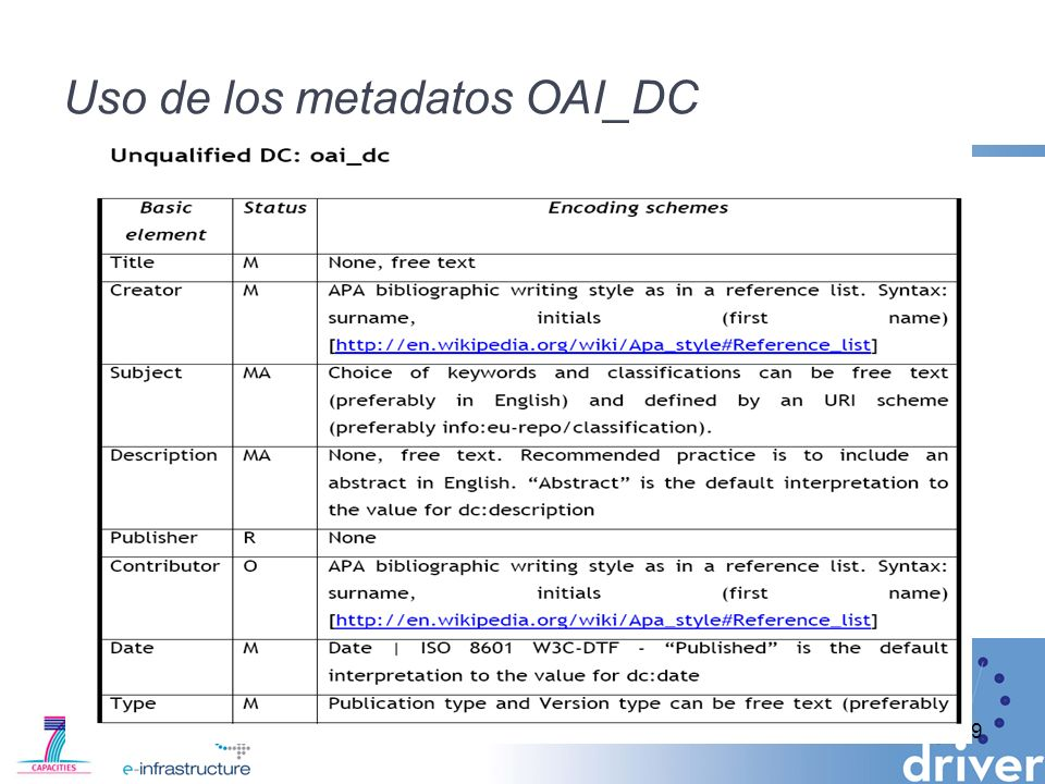 Uso de los metadatos OAI_DC 39