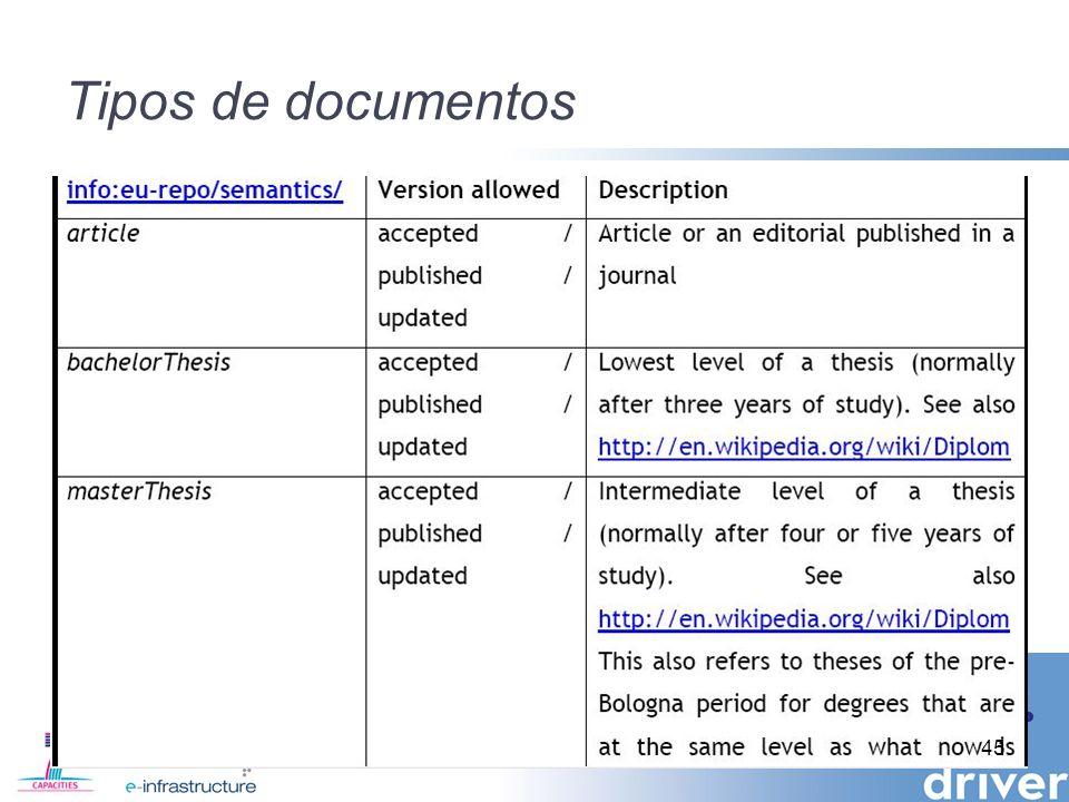Tipos de documentos 45