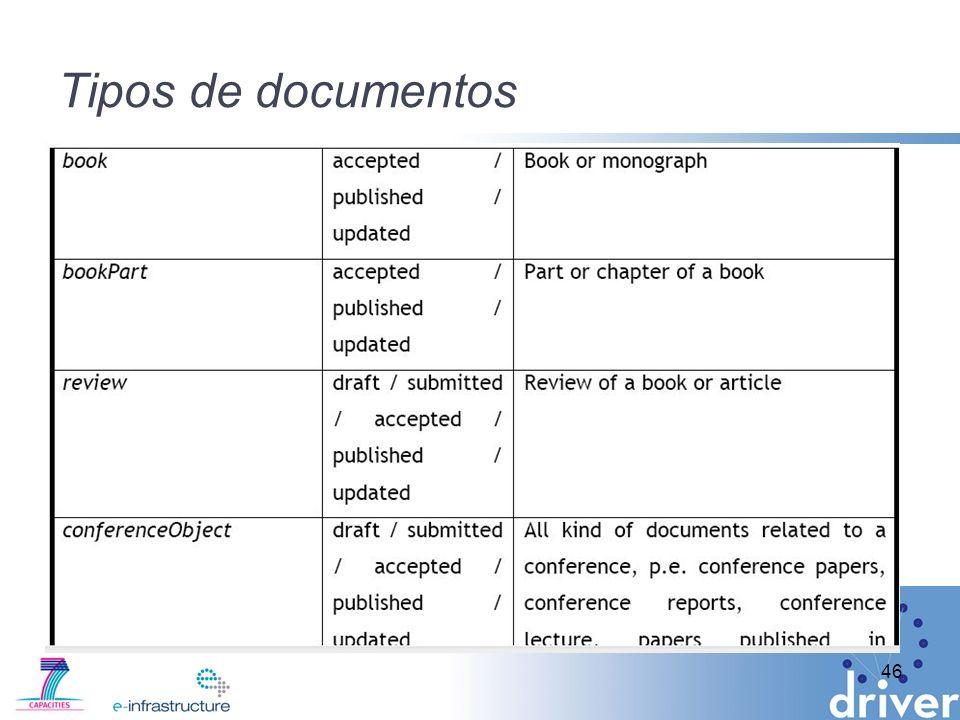 Tipos de documentos 46