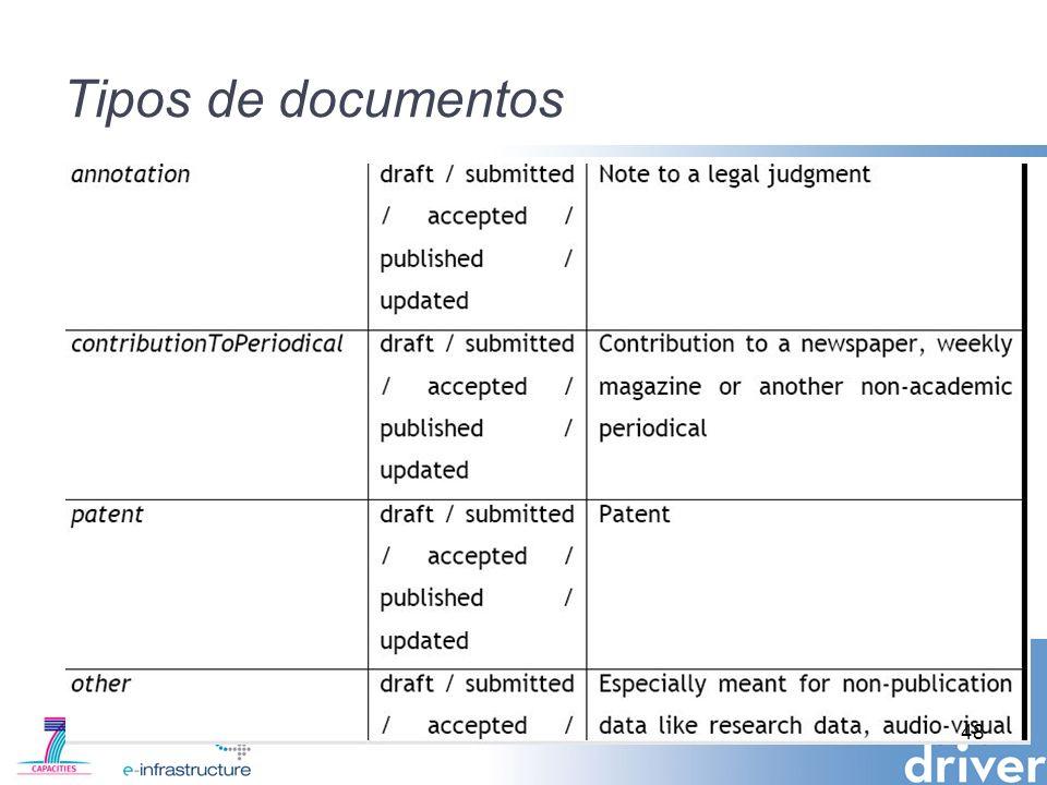 Tipos de documentos 48