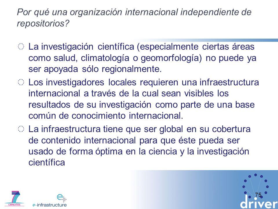 Por qué una organización internacional independiente de repositorios.