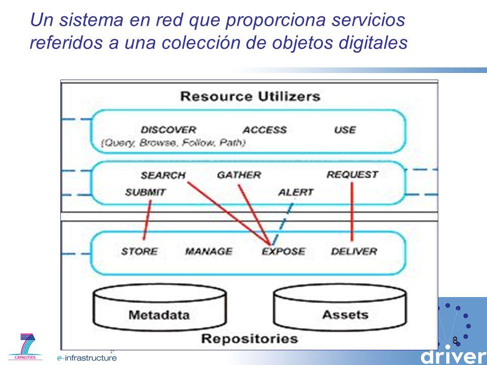 Un sistema en red que proporciona servicios referidos a una colección de objetos digitales 8