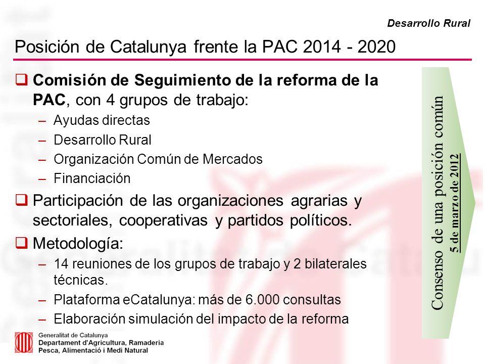 Posición de Catalunya frente la PAC 2014 - 2020 Desarrollo Rural Consenso de una posición común 5 de marzo de 2012 Comisión de Seguimiento de la refor