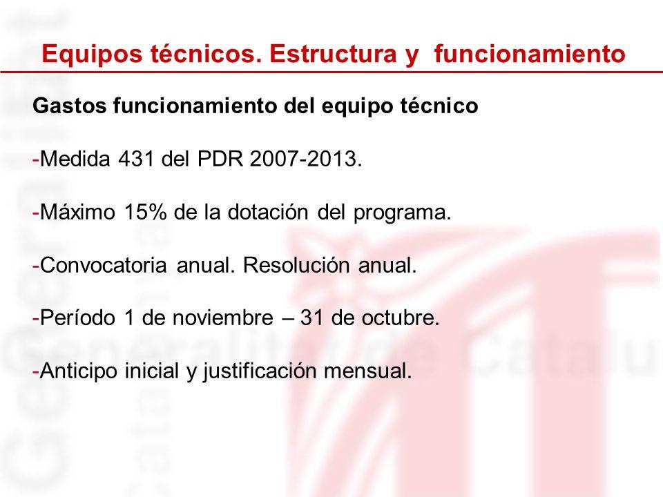 Gastos funcionamiento del equipo técnico -Medida 431 del PDR 2007-2013. -Máximo 15% de la dotación del programa. -Convocatoria anual. Resolución anual