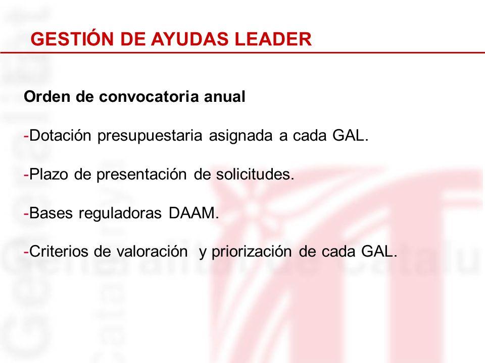 Orden de convocatoria anual -Dotación presupuestaria asignada a cada GAL. -Plazo de presentación de solicitudes. -Bases reguladoras DAAM. -Criterios d