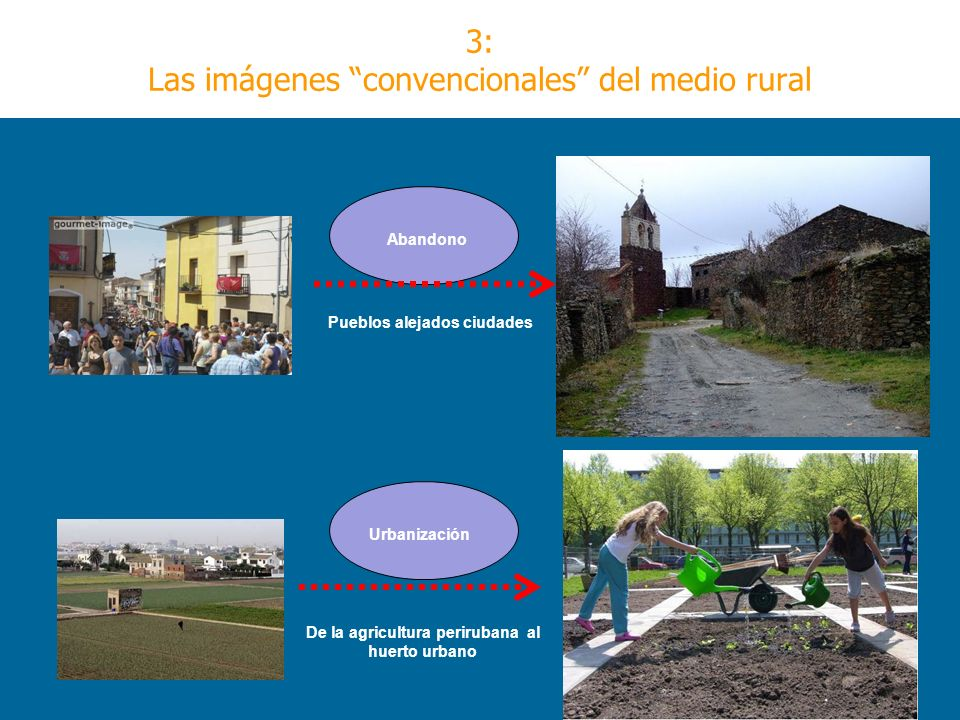 3: Las imágenes convencionales del medio rural Abandono Urbanización De la agricultura perirubana al huerto urbano Pueblos alejados ciudades