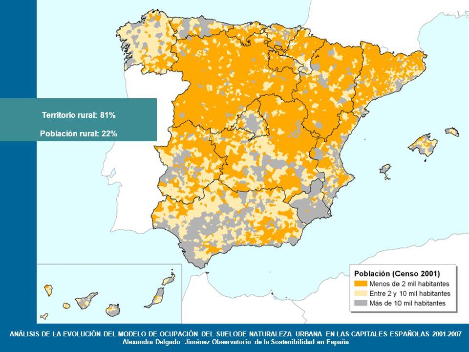 Territorio rural: 81% Población rural: 22% ANÁLISIS DE LA EVOLUCIÓN DEL MODELO DE OCUPACIÓN DEL SUELODE NATURALEZA URBANA EN LAS CAPITALES ESPAÑOLAS 2