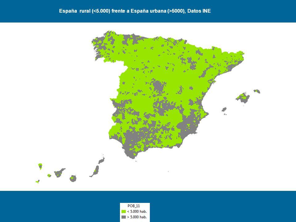 España rural ( 5000), Datos INE