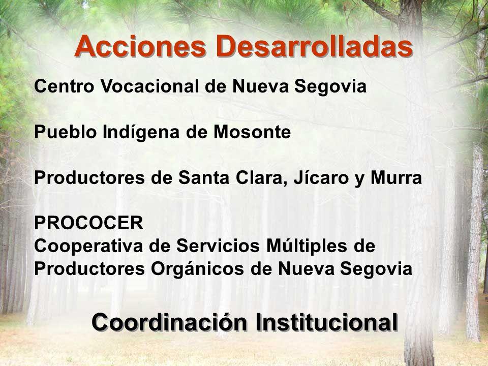 Acciones Desarrolladas Coordinación Institucional Centro Vocacional de Nueva Segovia Pueblo Indígena de Mosonte Productores de Santa Clara, Jícaro y M