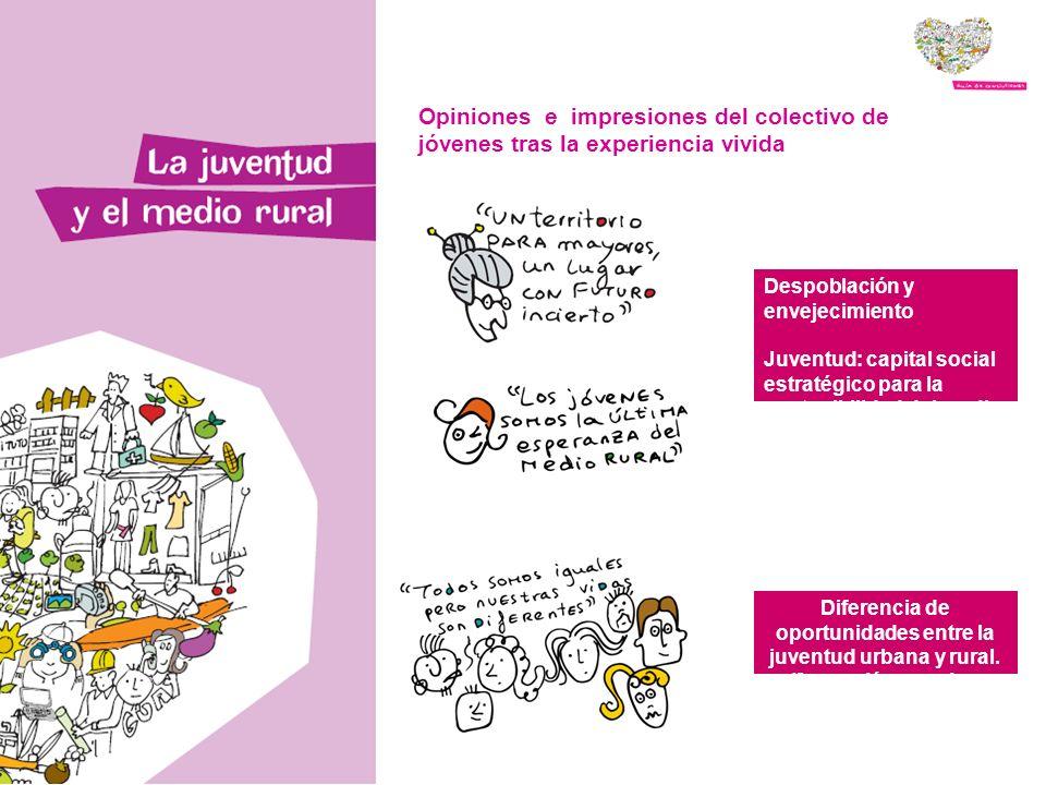 Despoblación y envejecimiento Juventud: capital social estratégico para la sostenibilidad del medio rural Diferencia de oportunidades entre la juventud urbana y rural.