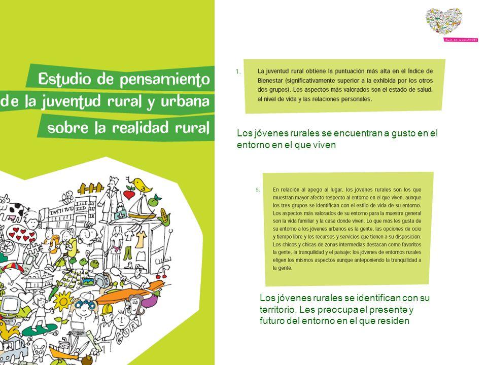 Los jóvenes rurales se encuentran a gusto en el entorno en el que viven Los jóvenes rurales se identifican con su territorio.