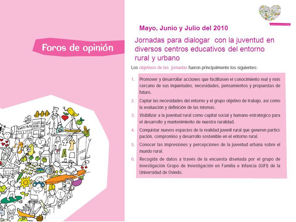 Jornadas para dialogar con la juventud en diversos centros educativos del entorno rural y urbano Mayo, Junio y Julio del 2010