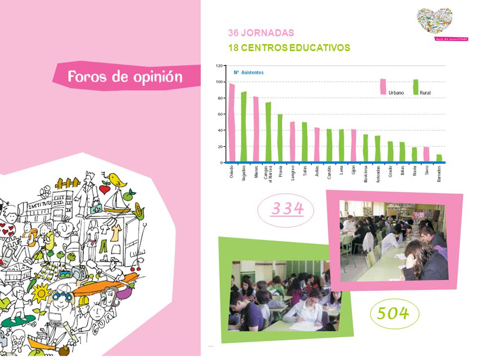 504 334 36 JORNADAS 18 CENTROS EDUCATIVOS