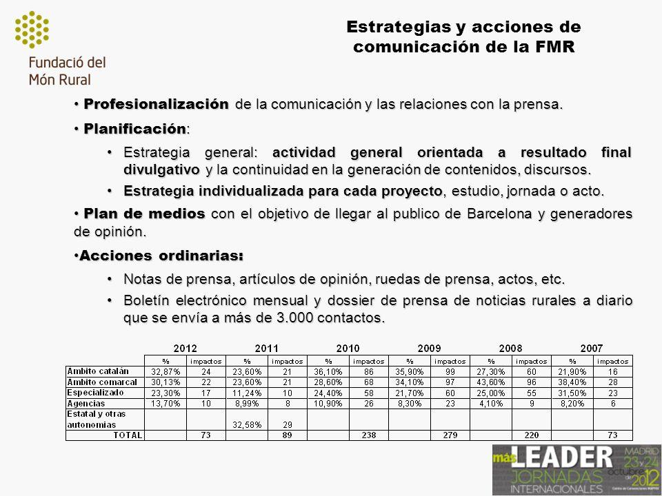 Estrategias y acciones de comunicación de la FMR Profesionalización de la comunicación y las relaciones con la prensa.