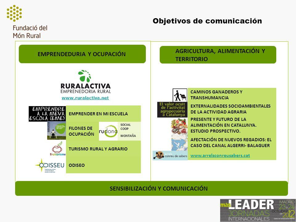 Objetivos de comunicación EMPRENDEDURIA Y OCUPACIÓN EMPRENDER EN MI ESCUELA ODISEO FILONES DE OCUPACIÓN SOCIAL COOP MONTAÑA TURISMO RURAL Y AGRARIO SENSIBILIZACIÓN Y COMUNICACIÓN EXTERNALIDADES SOCIOAMBIENTALES DE LA ACTIVIDAD AGRARIA AGRICULTURA, ALIMENTACIÓN Y TERRITORIO www.ruralactiva.net CAMINOS GANADEROS Y TRANSHUMANCIA PRESENTE Y FUTURO DE LA ALIMENTACIÓN EN CATALUNYA.