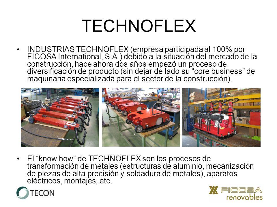 TECHNOSOL Industrias Technoflex, S.A.