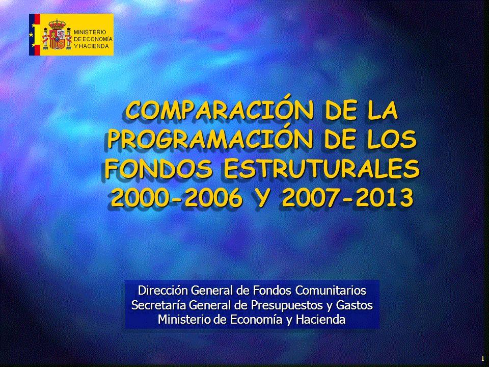 DIRECCIÓN GENERAL DE FONDOS COMUNITARIOS 12 MENR: Art.