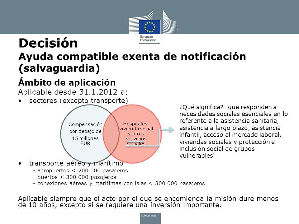 Decisión Ayuda compatible exenta de notificación (salvaguardia) Ámbito de aplicación Aplicable desde 31.1.2012 a: sectores (excepto transporte) transp