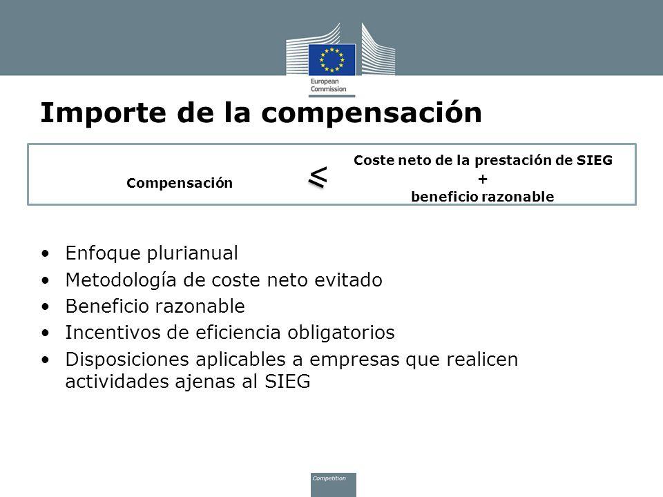 Importe de la compensación Compensación Coste neto de la prestación de SIEG + beneficio razonable Enfoque plurianual Metodología de coste neto evitado