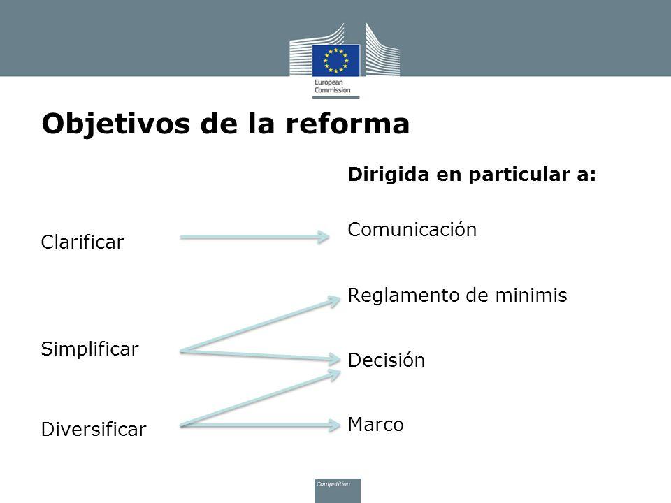 Comunicación Reglamento de minimis Decisión Marco Clarificar Simplificar Diversificar Dirigida en particular a: Objetivos de la reforma