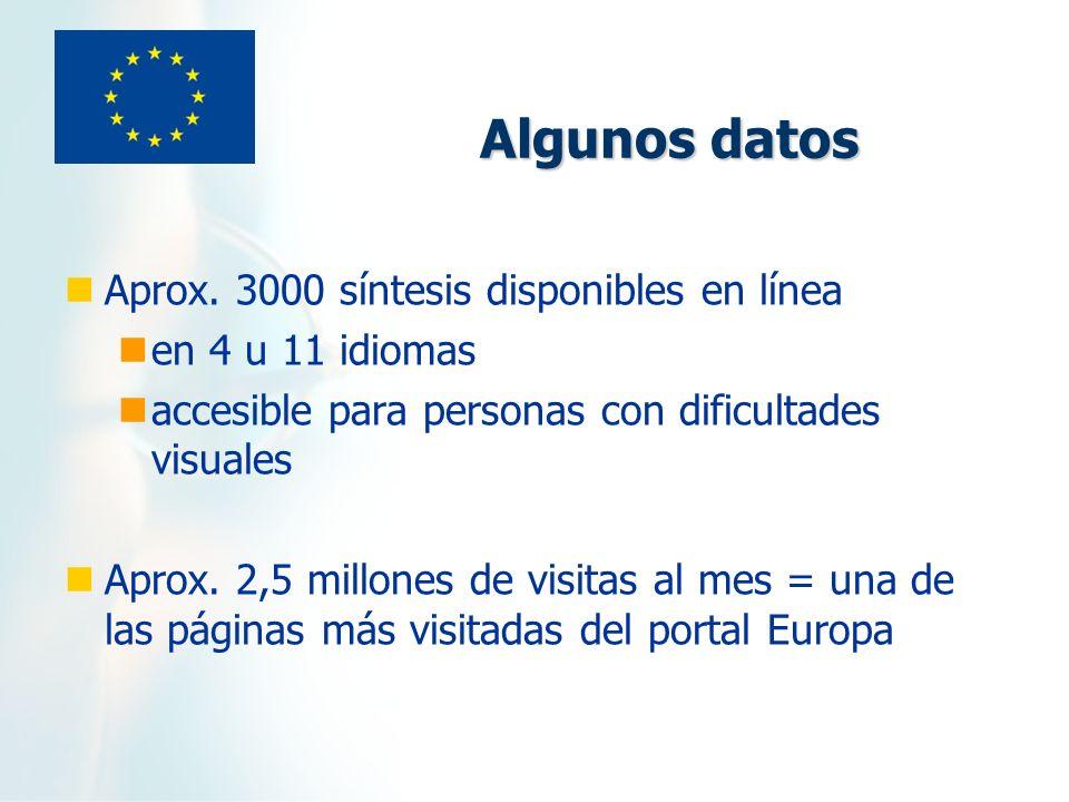Algunos datos Aprox. 3000 síntesis disponibles en línea en 4 u 11 idiomas accesible para personas con dificultades visuales Aprox. 2,5 millones de vis
