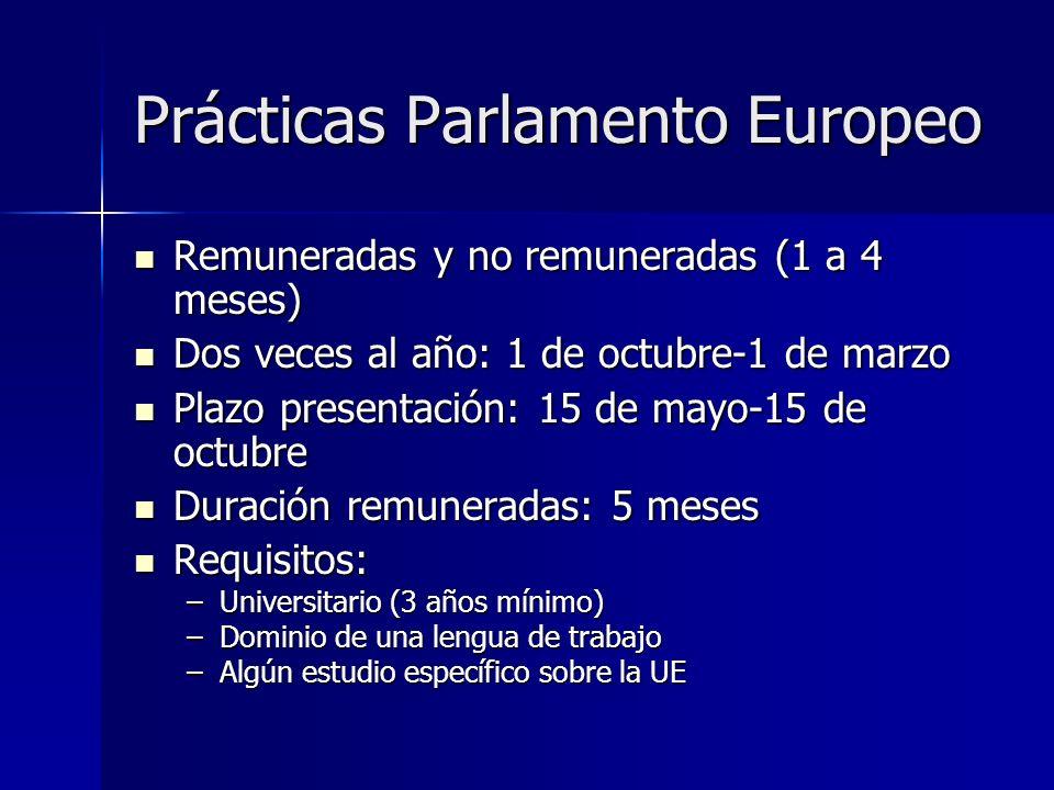 Prácticas Parlamento Europeo Remuneradas y no remuneradas (1 a 4 meses) Remuneradas y no remuneradas (1 a 4 meses) Dos veces al año: 1 de octubre-1 de marzo Dos veces al año: 1 de octubre-1 de marzo Plazo presentación: 15 de mayo-15 de octubre Plazo presentación: 15 de mayo-15 de octubre Duración remuneradas: 5 meses Duración remuneradas: 5 meses Requisitos: Requisitos: –Universitario (3 años mínimo) –Dominio de una lengua de trabajo –Algún estudio específico sobre la UE
