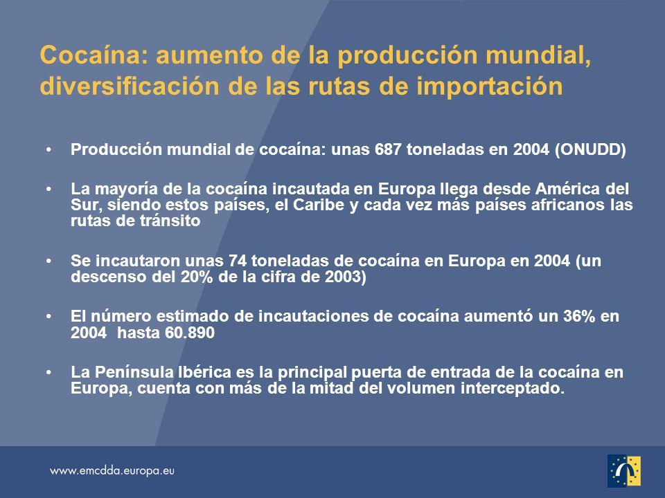 Cocaína: aumento de la producción mundial, diversificación de las rutas de importación Producción mundial de cocaína: unas 687 toneladas en 2004 (ONUDD) La mayoría de la cocaína incautada en Europa llega desde América del Sur, siendo estos países, el Caribe y cada vez más países africanos las rutas de tránsito Se incautaron unas 74 toneladas de cocaína en Europa en 2004 (un descenso del 20% de la cifra de 2003) El número estimado de incautaciones de cocaína aumentó un 36% en 2004 hasta 60.890 La Península Ibérica es la principal puerta de entrada de la cocaína en Europa, cuenta con más de la mitad del volumen interceptado.
